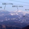 蔵王山のレイアウト